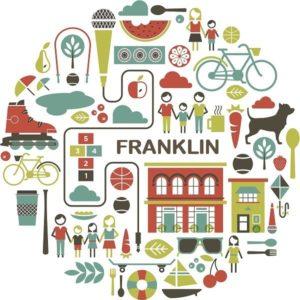 Open Streets on Franklin Avenue